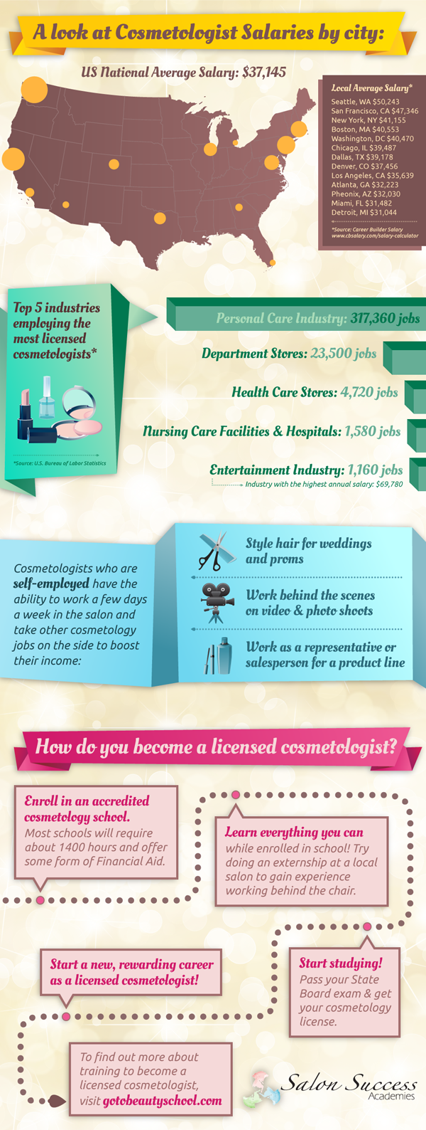 cosmetology-salary-infographic2